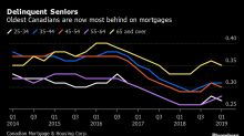 Don't-Pay-Till-You-Die Reverse Mortgages Are Booming in Canada
