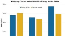 Analyzing the Current Valuations of FirstEnergy and Its Peers