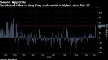 看圖論市:中國內地投資者蜂擁至港股 單日淨買入水平為8個月最高