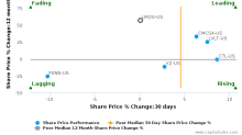 Lumos Networks Corp. breached its 50 day moving average in a Bearish Manner : LMOS-US : June 16, 2017