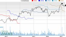 Why Is Textron (TXT) Down 2.7% Since the Last Earnings Report?