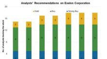 How Analysts Currently Rate Exelon Stock