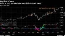 Asian Stocks Edge Lower: Dollar Extends Retreat: Markets Wrap