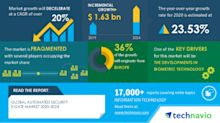 Global Automated Security E-Gate 2020-2024 | Developments in Biometrics Technology to Boost Growth | Technavio