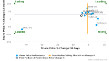 Monotype Imaging Holdings, Inc. breached its 50 day moving average in a Bearish Manner : TYPE-US : January 1, 2018