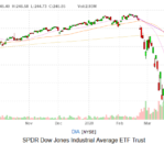 Dow Jones Today: Pent Up Demand and Reopening in Sight