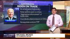 Trump vs. Biden on Trade Policy: 2020 Election