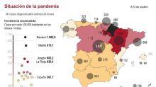 Las últimas noticias sobre el coronavirus | Oleada de peticiones de estados de alarma regionales; Pablo Casado, presionado para mover ficha