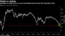 Draghi's Final Stimulus Push Keeps Bond Investors in Suspense