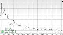 Voxeljet AG (VJET) Jumps: Stock Moves Up 6.1% in Session