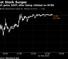 Pot Stock Testing Out Energy Drinks Surges 200% After NYSE Relisting