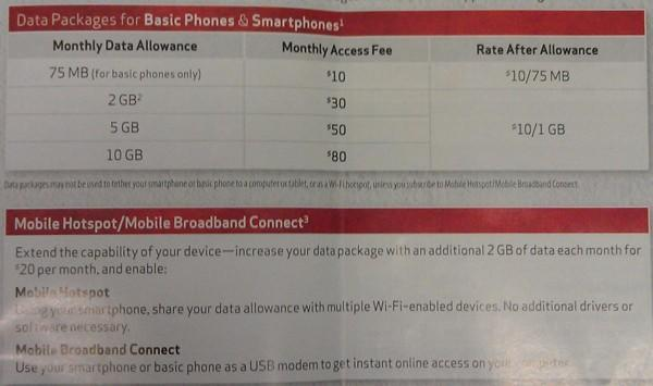 Verizon data charges leak continues, $30 tethering for 4G customers
