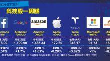 【iM Tech】 「汪年全家福」點擊破億 將推實物家品