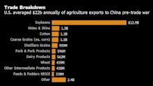 Trump's Trade Deal Hastens China's Retreat From U.S. Farmers