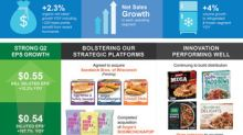 Conagra Brands Reports Net Sales And EPS Growth In Second Quarter
