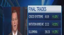 Final trades: GE, Royal Caribbean, Illumina, Cisco & Invitation Homes