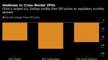 Wall Street's IPO Fee Machine Under Threat Post-China Clampdown