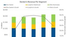 Darden Outperformed Analysts' Revenue Estimates in Fiscal Q4 2018