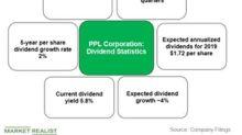 A Look at PPL's Dividend Statistics