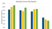International Operations Drive Schlumberger's Q3 Growth