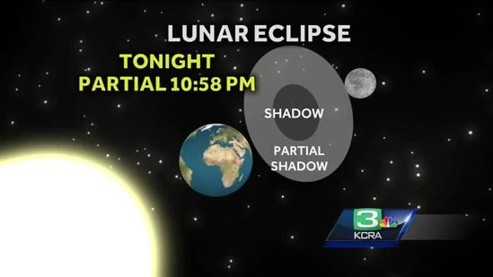 Don't miss out on tonight's total lunar eclipse