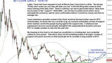 Stock Market Analysis 10/5/18