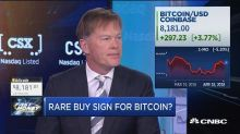 Hedge fund CEO says bitcoin's flashing a rare buy signal