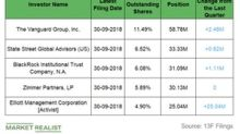 Big Positions in FirstEnergy in Q3 2018