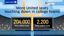 United Airlines Adds More Seats to Popular College Football Towns