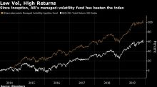 Australia's First Carbon-Neutral Equities Fund Delivers Gains of 24%