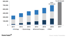 Intuitive Surgical's Da Vinci Procedure Could Boost 2017 Results