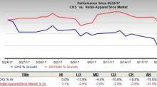 Chico's (CHS) Joins Forces with First Insight to Boost Sales