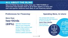 All About the Bling: New Citi Retail Services Study Reveals Jewelry Consumers' Desire for Brick-And-Mortar Shopping and Financing Solutions