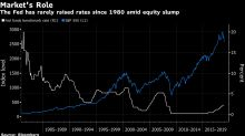 Fed RateHikes Are Extremely Rare When Stocks Are This Beat Up