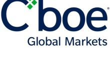 Cboe Global Markets Reports October 2019 Trading Volume