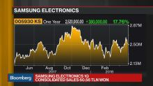 Samsung Hits Record Profit as the Chips Fly