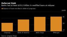 Biggest U.S. Banks Have More Than $150 Billion of Deferred Loans