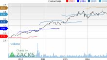 Amdocs (DOX) Up 2.8% Since Earnings Report: Can It Continue?