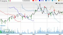 IMAX Corp (IMAX) Q1 Earnings Break Even, Revenues Miss Mark