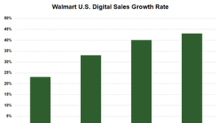 Why Walmart's Digital Sales Could Grow at a Stellar Rate