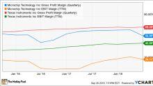 Better Buy: Texas Instruments vs. Microchip Technology