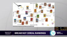 Food critic defends controversial cereal ranking