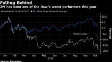 3M Tumbles After Cutting Profit Forecast Again on Sales Slump