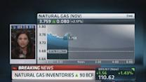 Nat gas inventories up 90 BCF