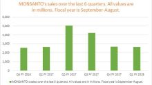 Monsanto Merger With Bayer Progresses