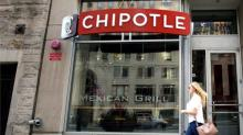 Go LONG Chipotle Mexican Grill, Inc. (CMG) Stock Into the Vomitorium