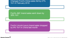 How Ford's Key Brands Performed in China in February 2018