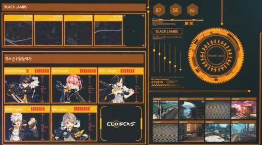 Closers Online shows off gameplay and characters at G-Star 2014