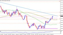 Technical Checks For NZD/USD, EUR/NZD & AUD/NZD: 05.01.2018