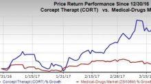 Corcept (CORT) Strives to Commercialize Key Drug Korlym